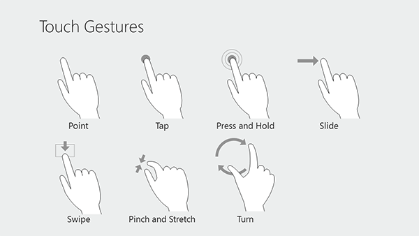 slide-16-touch-gestures